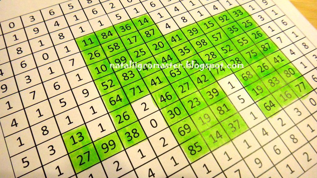 Картинки раскраски на таблицу умножения