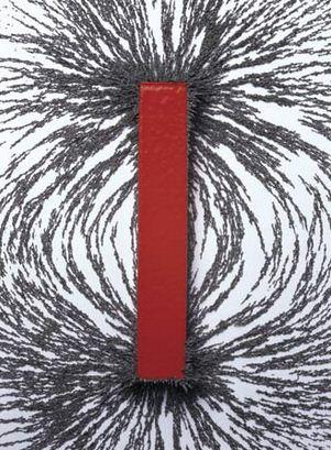 Pengertian Medan Magnet dan Garis Gaya Magnet