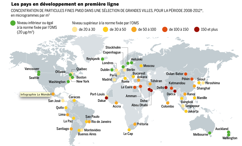 Ville Les Plus Polluer Au Monde