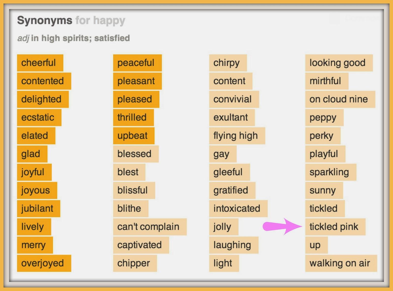 writing synonym