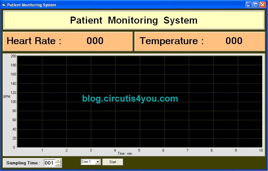 gsm based remote patient monitoring system