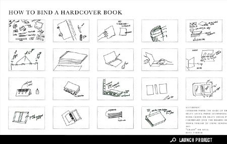 Book Binding Readers Book Binding