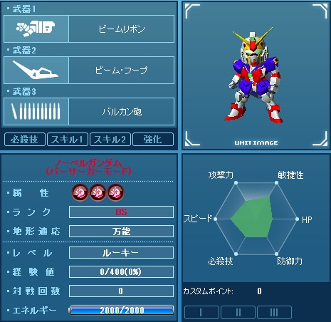 One day I'll try SD Gundam Online. And then you will probably never see me again.