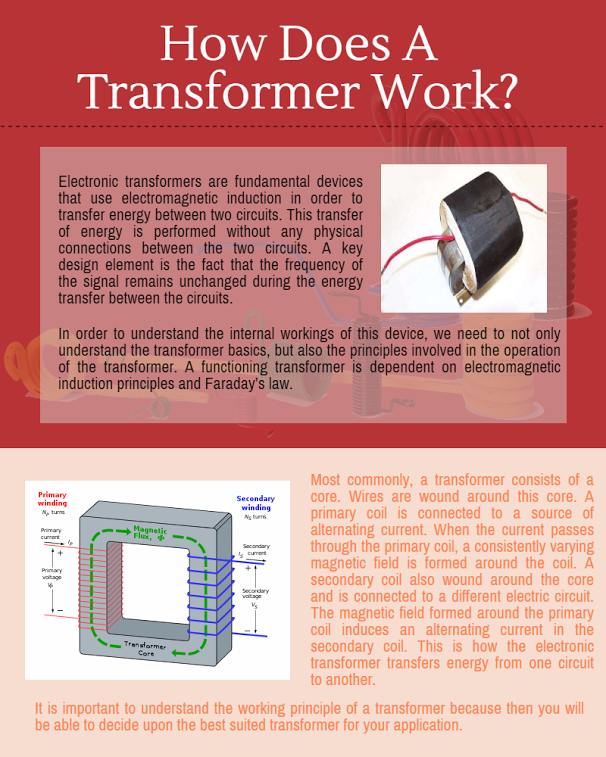 How Does       A Transformer    Work     Expert Circuits