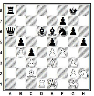 Posición de la partida de ajedrez Blau - Donner (Wageningen, 1958)