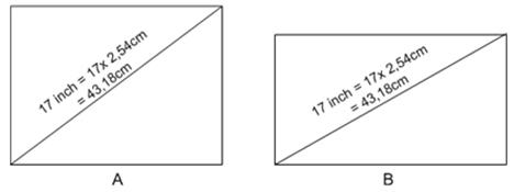 Hình 15 - Hai màn hình A và B có cùng kích thước là 17 inch, màn hình A có tỷ lệ 4:3 nên có diện tích rộng hơn màn hình B có tỷ lệ là 16:9 màn hình 4:3 có diện tích gấp khoảng 1,125 lần màn hình 16:9