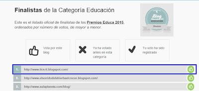 Finalistas Educanet 2015