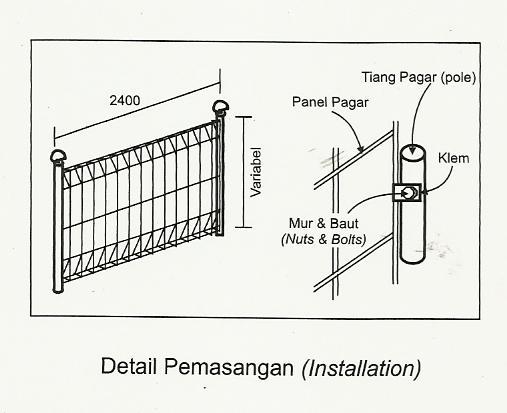 Bagaimana cara pasang pagar brc? berikut ini adalah caranya