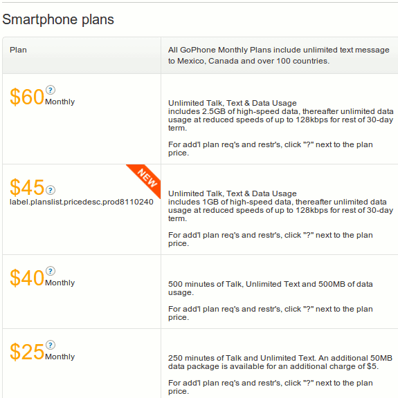 Gophone 60 And 45 Plans Get Unlimited Data Prepaid