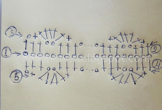 Схема вязания ремня