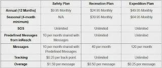 Satelliten Messager als alternative zum Satellitentelefon