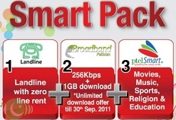 Smart Package