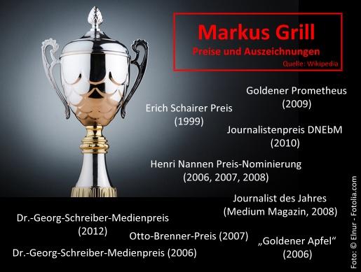 Preise und Auszeichnungen laut Wikipedia