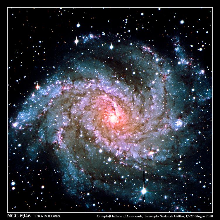 Resultado de imagen de Cuerpos astronómicos