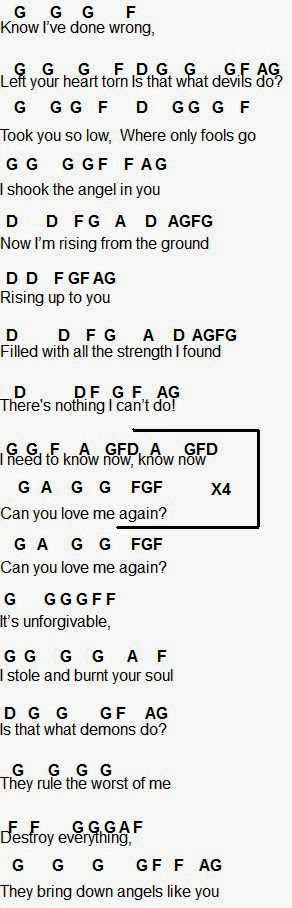 Piano u00bb Vanilla Twilight Piano Chords - Music Sheets, Tablature, Chords and Lyrics