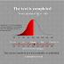 Test IQ - Trắc nghiệm chỉ số thông minh – Câu lạc bộ IQ