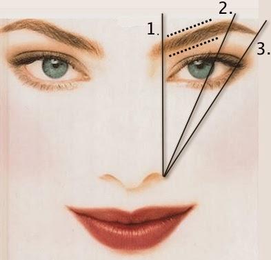 how to make eyebrow shape at home