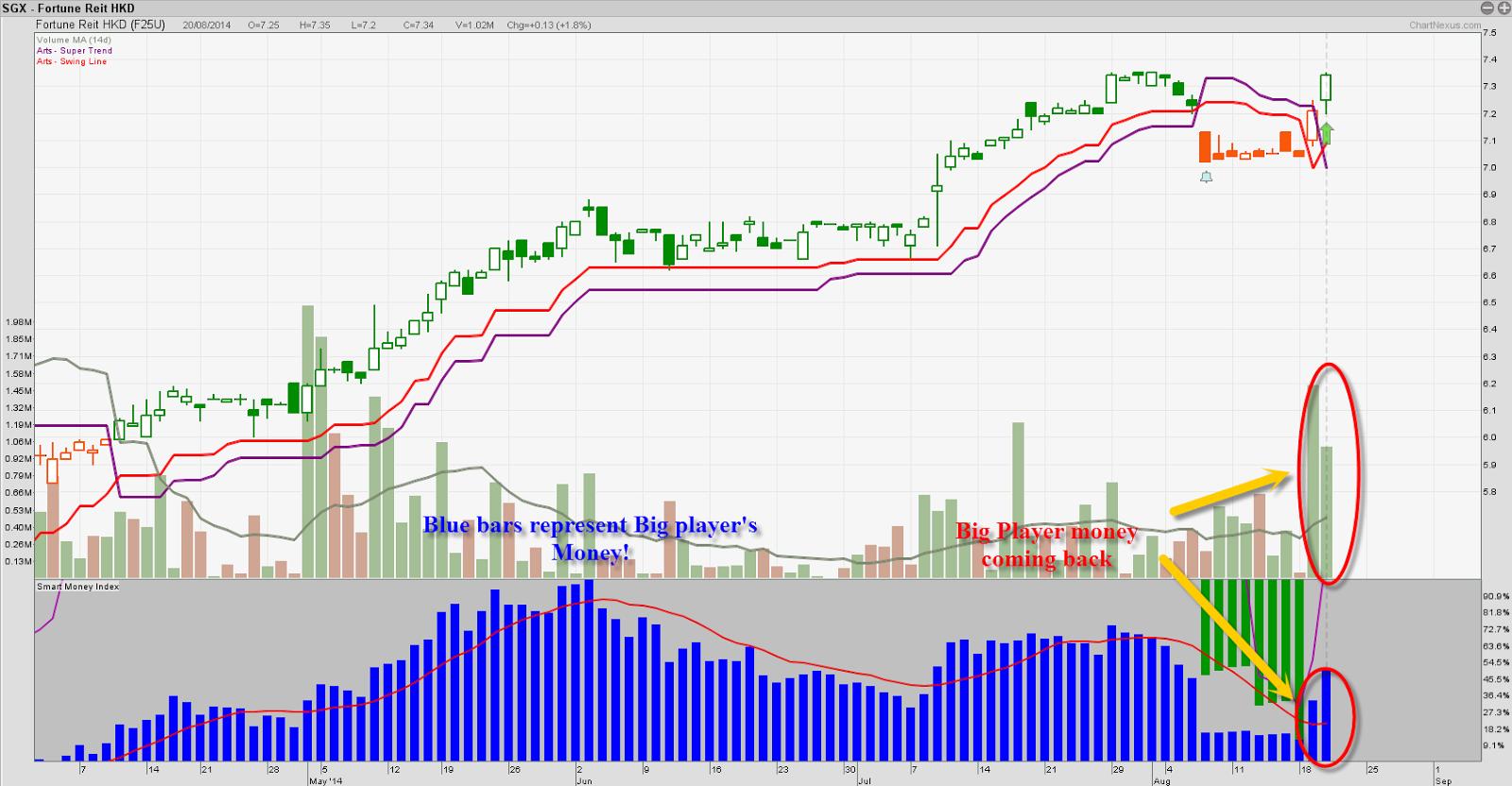Forex cfd stocks