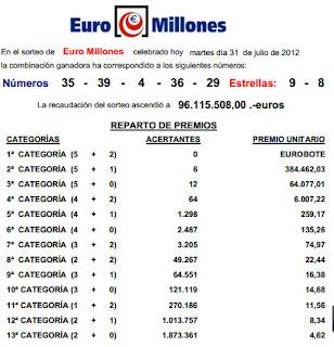 Euromillones bote para el viernes 3 de agosto