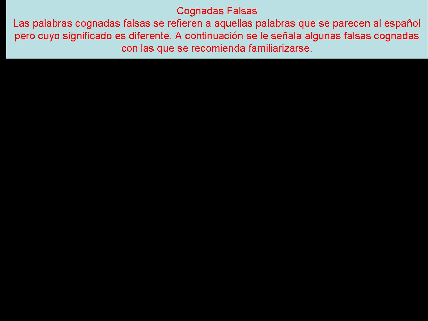 GUÍA DE ESTUDIO N\' 4. COGNADOS Y FALSOS COGNADOS | INGLÉS TÉCNICO ...