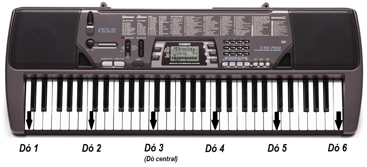 Resultado de imagem para teclado musical