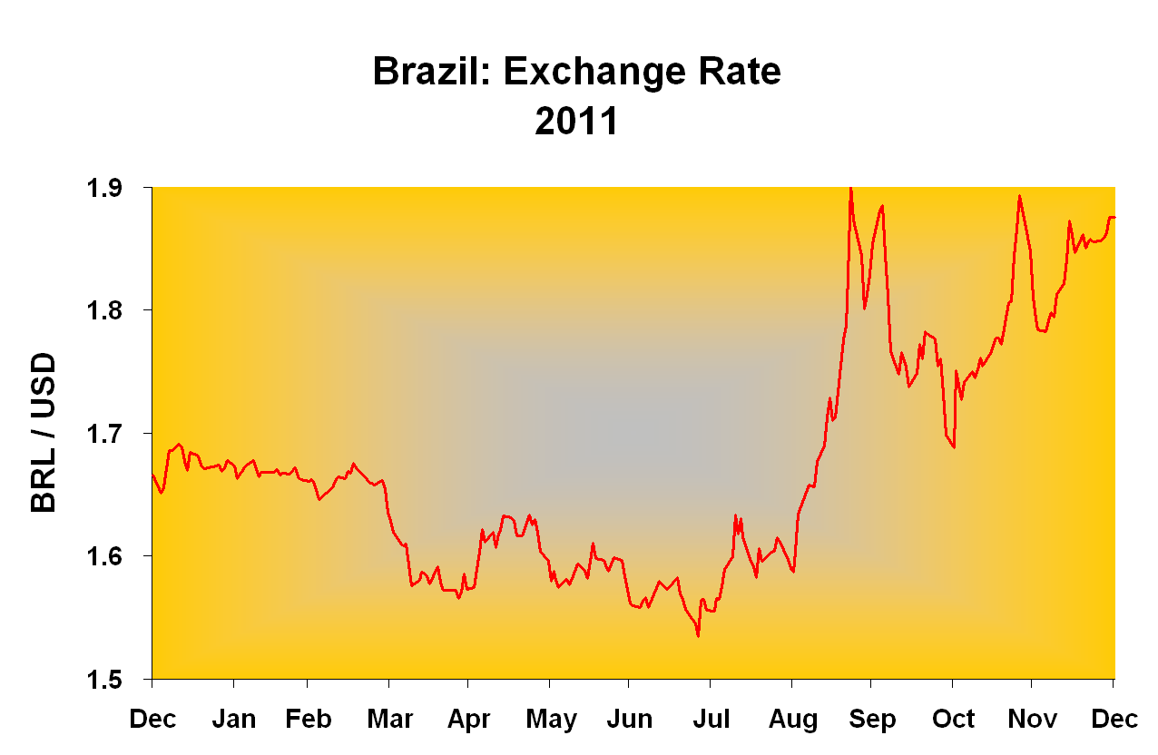 Brazil Monitor: Brazil: Exchange Rate 2011