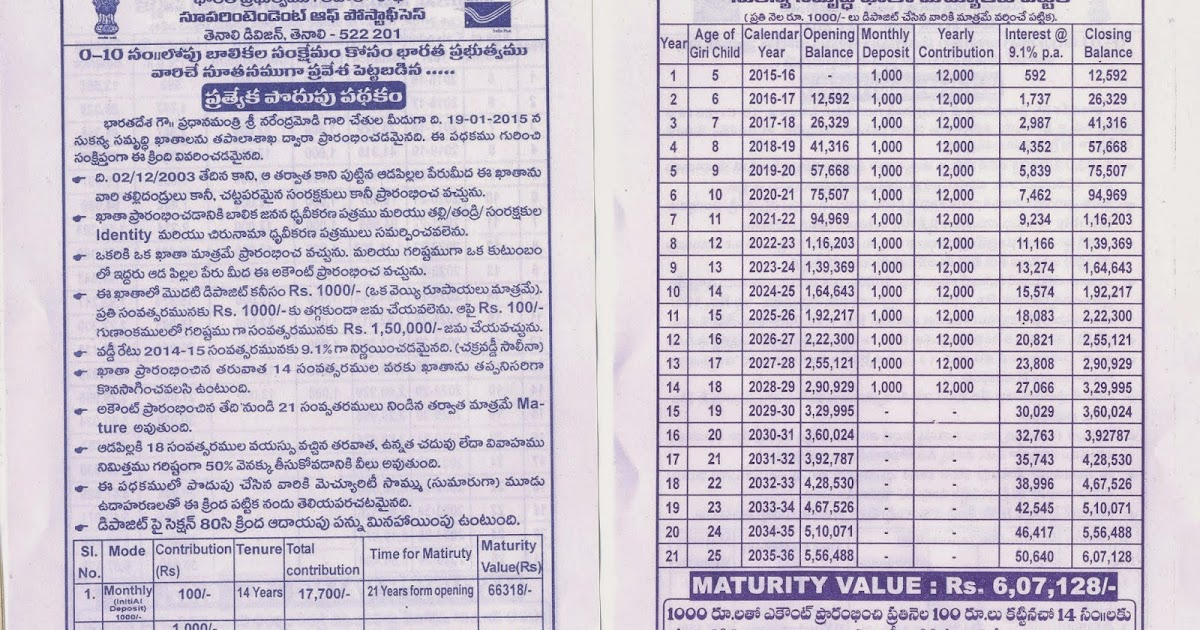 TENALI POST: SUKANYA SAMRIDHI ACCOUNT DETAILS IN PHAMPLET (TELUGU)