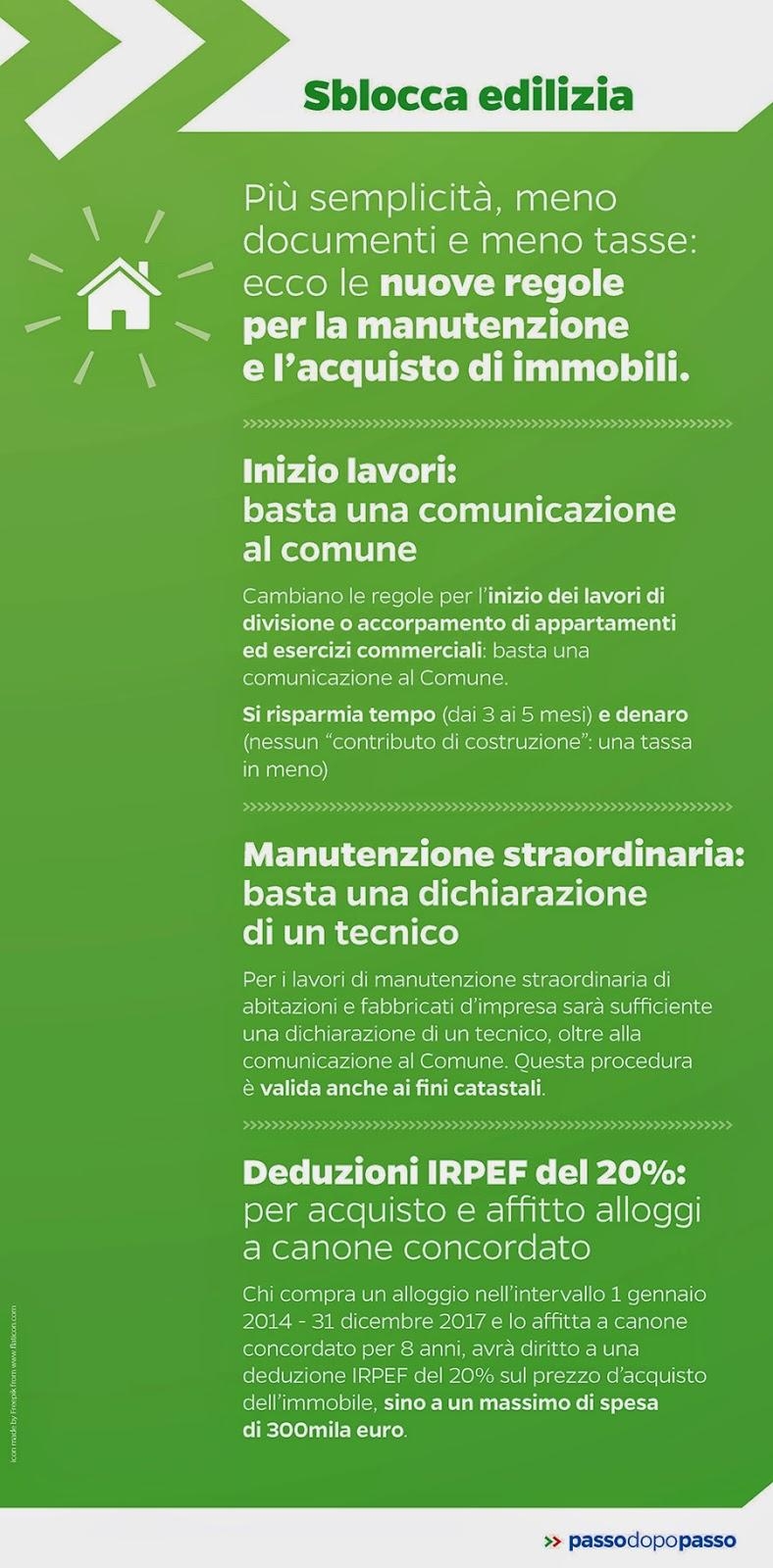 Sblocca Italia - Edilizia - Fonte Governo