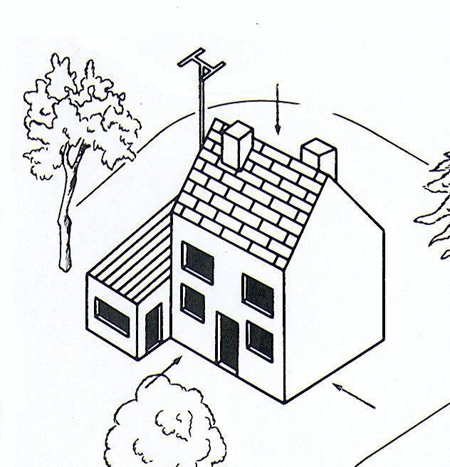 Technoprojets3 cours n 20 dessin de maison for Programme dessin maison