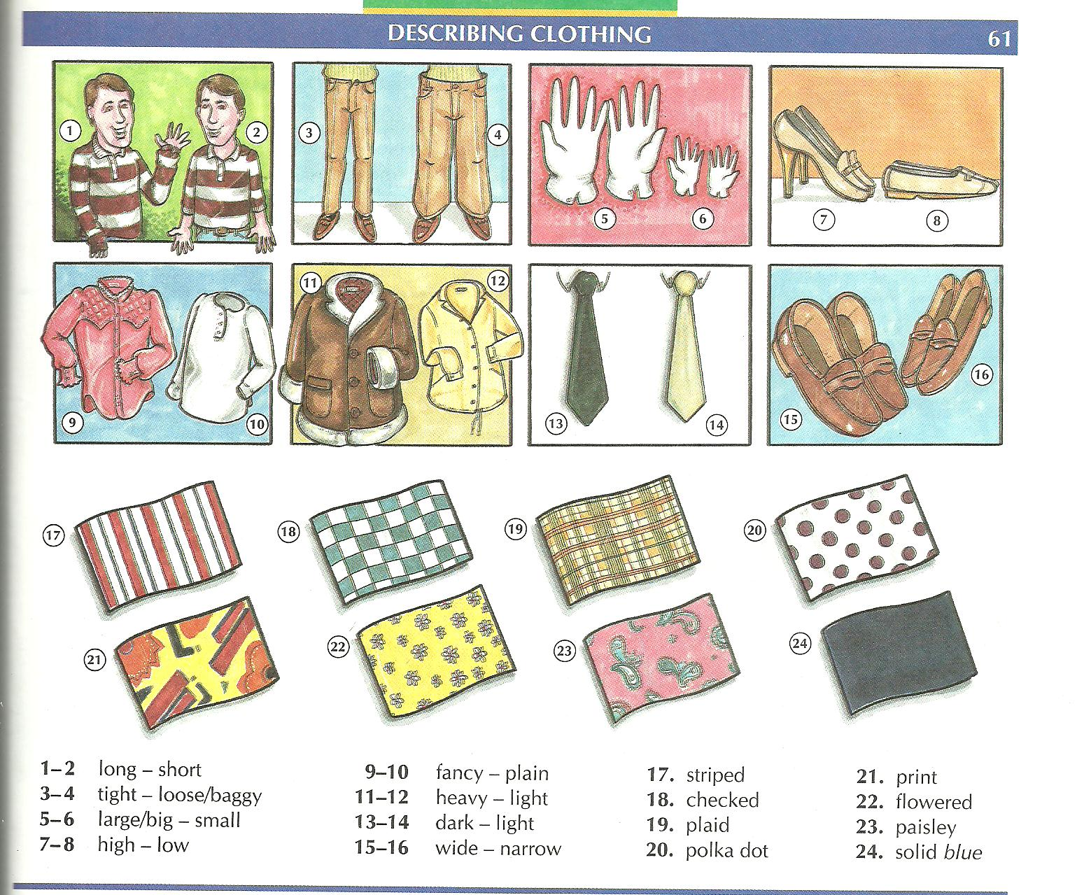 Mauxi efs 2011 clothes vocabulary for Anglais vocabulaire maison