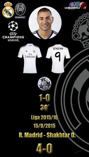 Real Madrid 4 - 0 Shakhtar D. Champions League. Jornada 1 (15/09/2014). Hat-Trick de Cristiano Ronaldo.