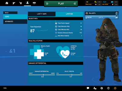 Ghost Recon Online - Your Performance Stats