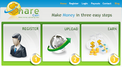 ShareCash: Charge MasterCard With Money
