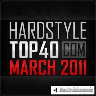 Nitrouz* DJ Nitrouz - Hardstyle Defines You