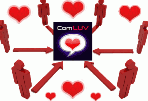 Commentluv enabled website