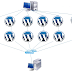 162,000 vulnerable WordPress websites abused to perform DDoS Attack