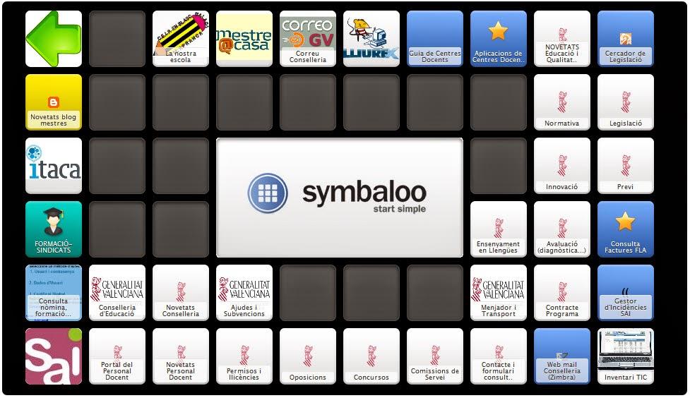 http://www.symbaloo.com/mix/llocsinteresconselleria