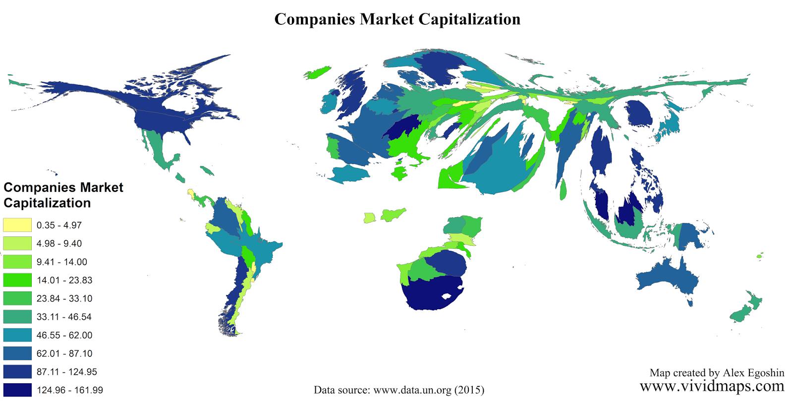 Companies market capitalization