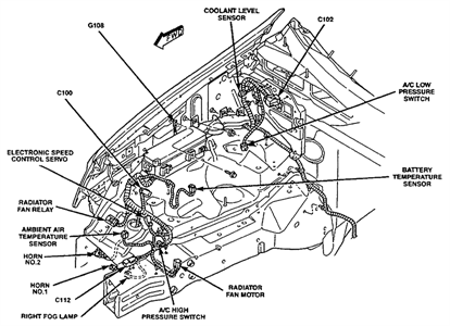 89 Jeep Cherokee Transmission Solenoid Location on 2000 ford f 150 starter solenoid wiring diagram