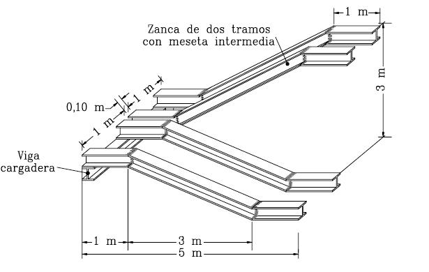 tecnica de estructuras calculo de escalera met lica On calculo escalera metalica