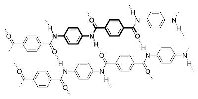 estructura del kevlar puentes de hidrógeno