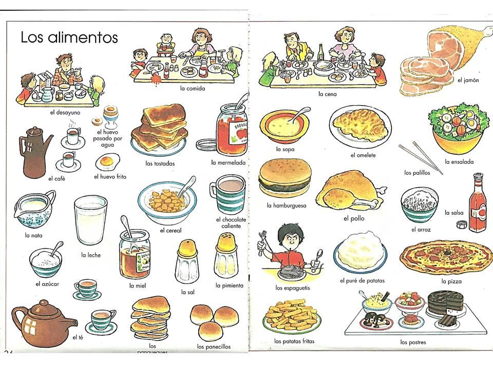Teach another language to kids t a l k davis ca march 2013 - Alimentos en ingles vocabulario ...