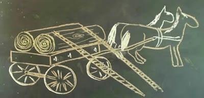 illustration of wagoneers knot