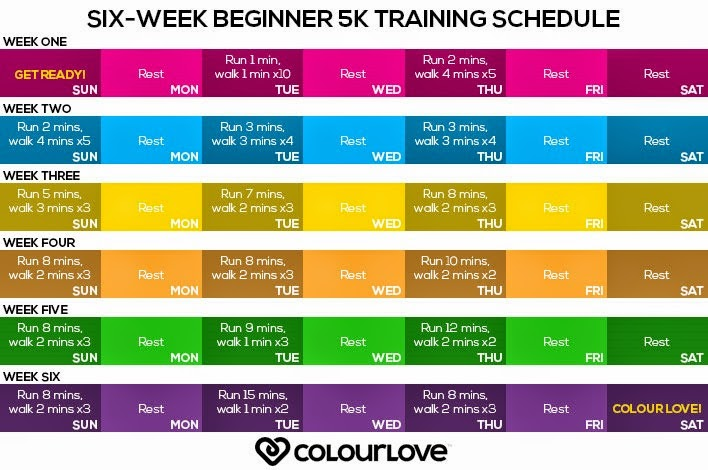 Sign Yourself Up For A 5K Taking Place In 2 3 Months. This Will Help Keep  You Accountable To Stick With Your Training Program!