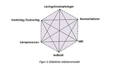 engelsk uvm opgave 2), som skal vurdere om undervisningen i dansk, matematik og engelsk står mål   så de kan arbejde med de samme opgaver, som de øvrige elever på holdet.