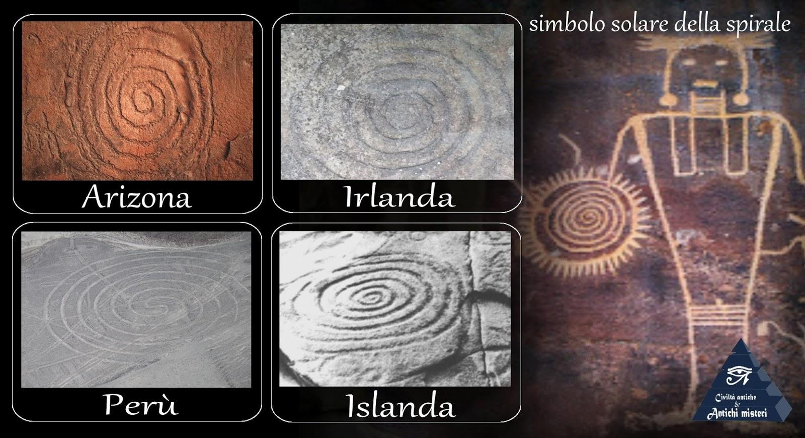 La Credenza Significato : Civiltà antiche e antichi misteri: significato dellantico simbolo