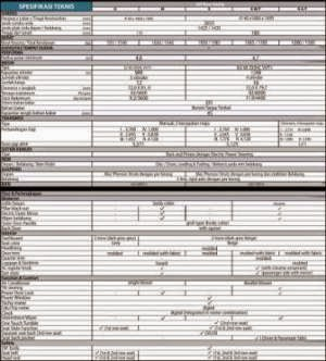 spesifikasi daihatsu xenia semua tipe