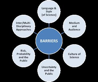 HCS 325 Week 2 Effective Communications Paper