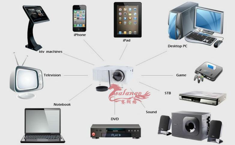 projektor murah lazada