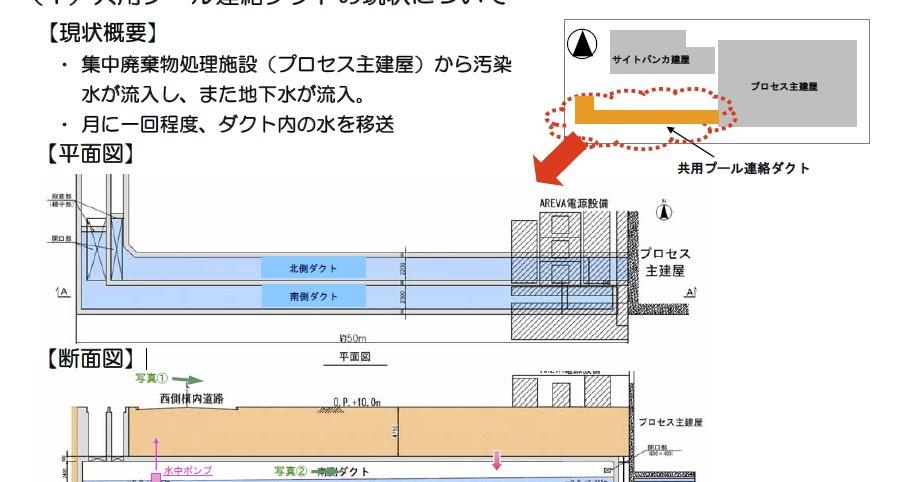 政府・東京電力 統合対策室 合同記者会見